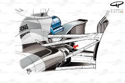 Mercedes F1 W08, flaps