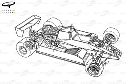 Williams FW08 1982, panoramica dettagliata
