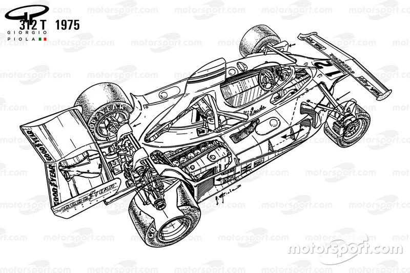 Ferrari 312T 1975, panoramica dettagliata