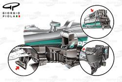 تفاصيل الديناميكا الهوائية لسيارة مرسيدس دبليو07