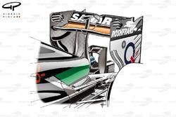 DUPLICATE: Force India VJM07 rear wing