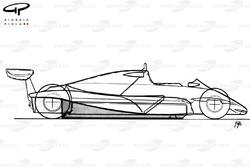 Lotus 91 1982 ground effect schematic view