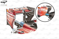 Ferrari SF16-H rear wing (low downforce), SF15-T low downforce wing from Monza 2015 for comparison