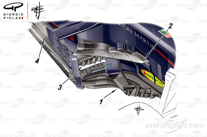 Sidepods del Red Bull RB14 en el Gran Premio de España