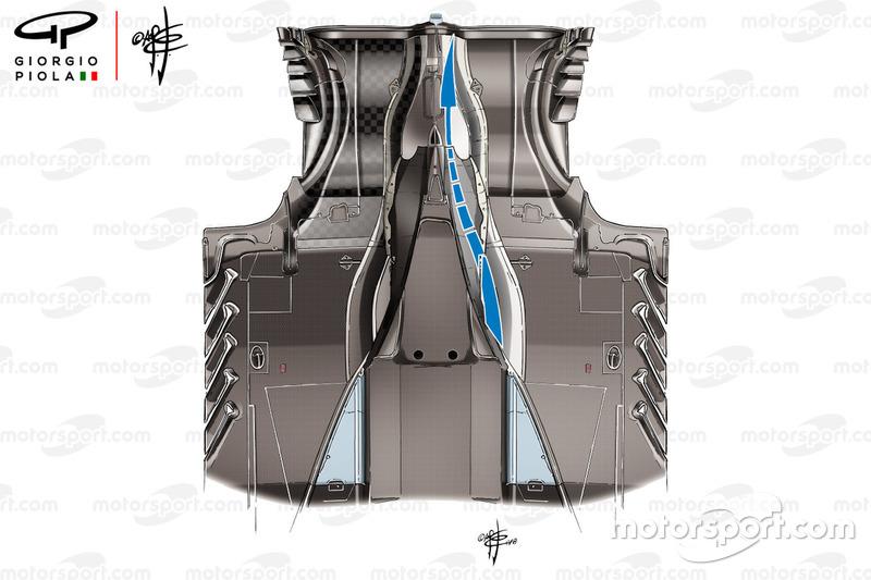 Suelo del Ferrari SF71H