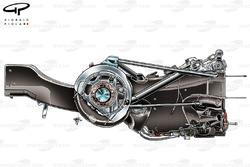 Ferrari F150 steering wheels comparison