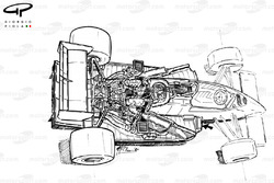 Lola THL2 1986 detailed overview