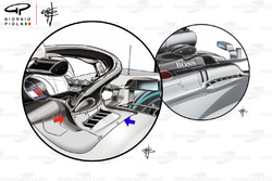 Mercedes W09 extra cooling vents, 2018 vs 2017