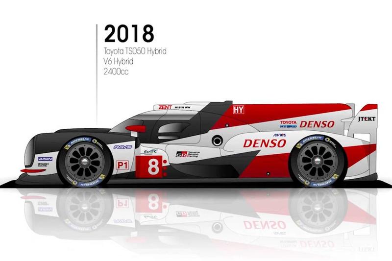 2018: Toyota TS050 Hybrid
