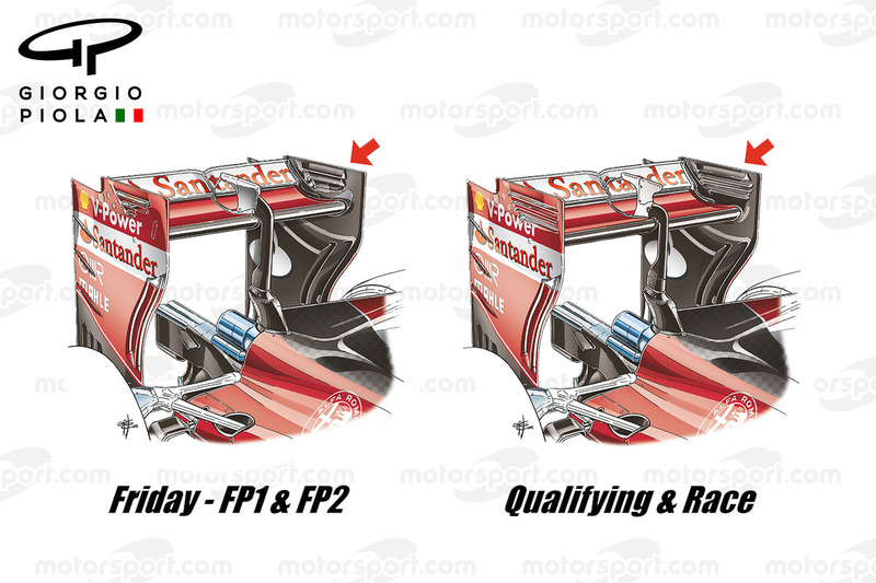 Ferrari SF16H rear wings comparison, captioned, Belgium GP