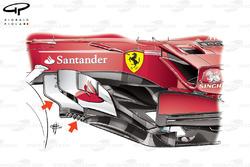 Ferrari SF70H new bargeboard, Malaysia GP