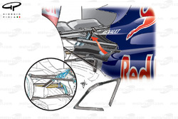 Red Bull RB5 rear end, suspension detail (inset), upper wishbones also shown seperately