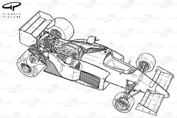 Ferrari F1-86 1986 detailed overview
