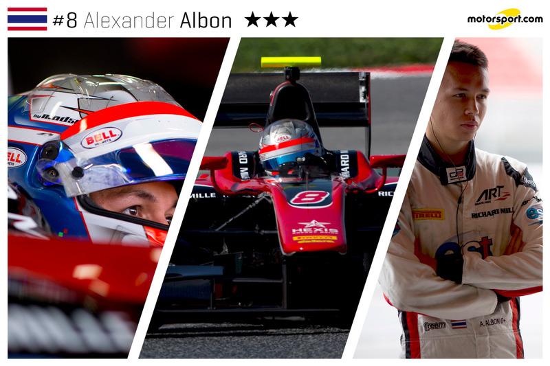 Alexander Albon - 21 ans