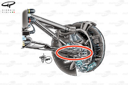 DUPLICATE: Lotus E20 reactive front suspension, subsequently banned