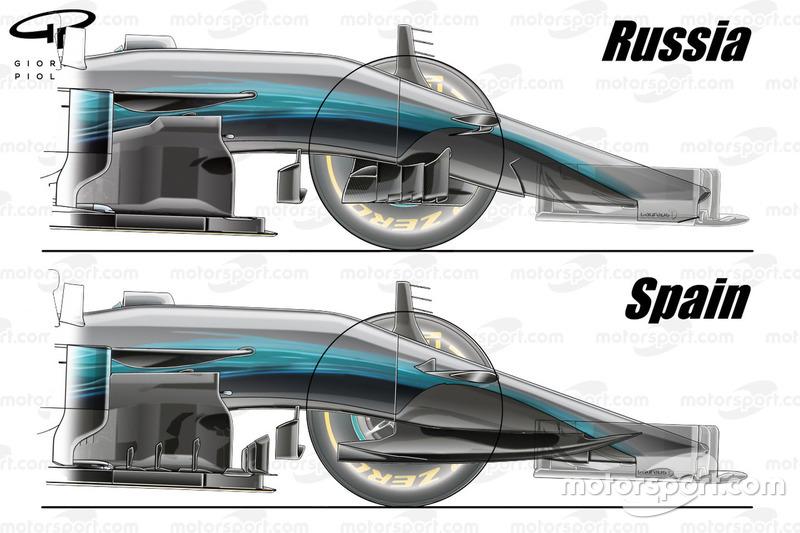 Comparaison du nez de la Mercedes W08 en Russie et en Espagne