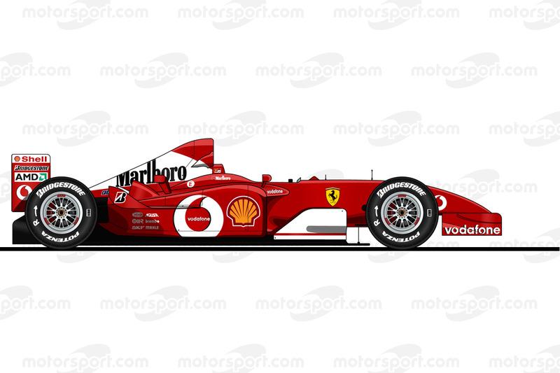 El Ferrari F2002 en 2002