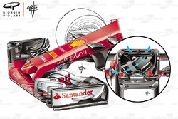 Ferrari SF70H S-duct overview