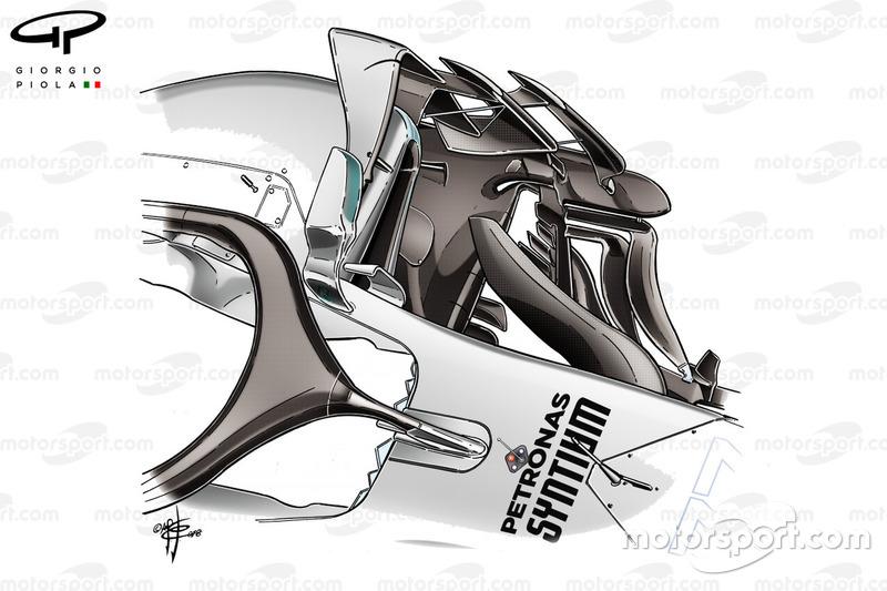 Поворотні лопаті Mercedes F1 W09