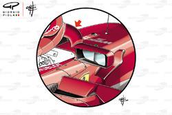 Los espejos del Ferrari SF71H en el GP de Mónaco