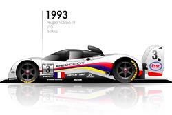 1993 Peugeot 905 Evo 1B