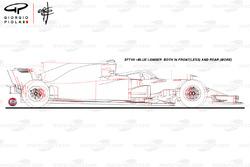 Ferrari SF71H and SF70H comparsion
