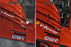 Ferrari SF71H, ali anteriori a confronto