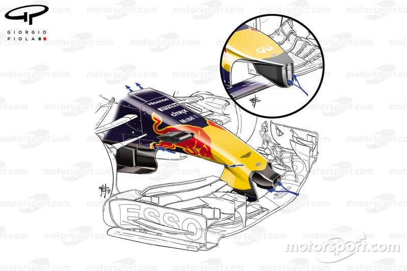 Red Bull Racing RB 13 comparación