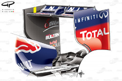 Red Bull RB9 rear wing, Vettel's car