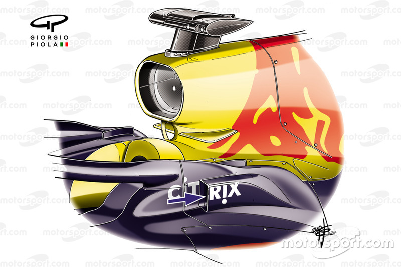 Red Bull Racing RB16 cooling detail