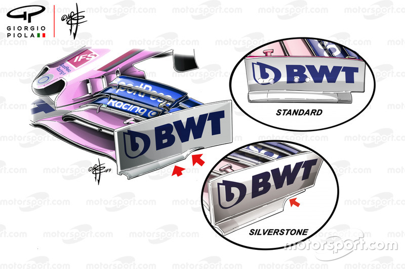 Racing Point RP19, front wing comparsion
