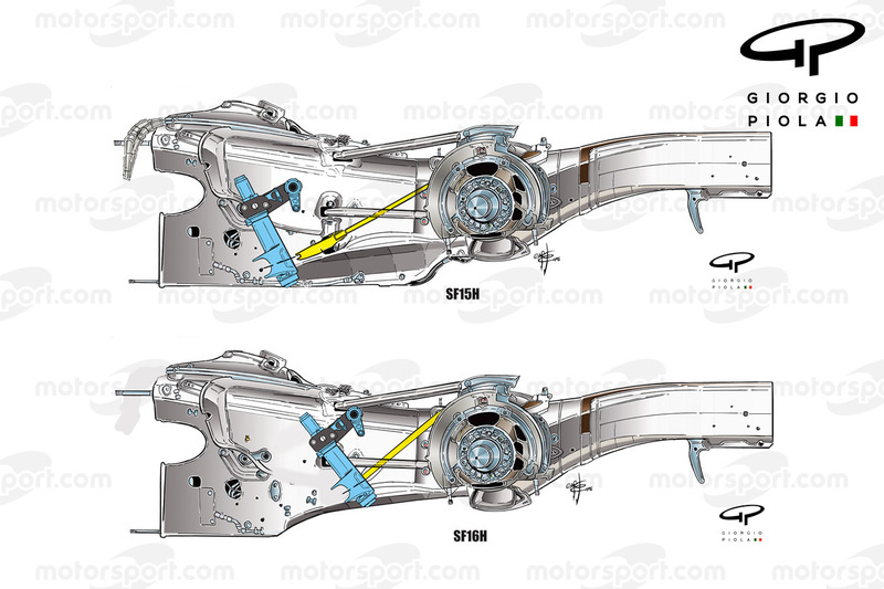 Ferrari SF16H and SF15T gearbox comparison