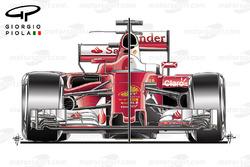 Ferrari SF16-H and SF70H front view comparison