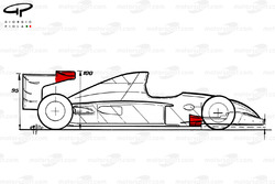 Williams FW15C 1993 aerodynamic rule maximums