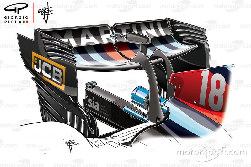 Aileron arrière de la Williams FW41, GP du Canada