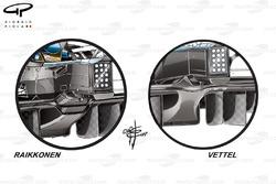 Ferrari SF70H diffusers comparison
