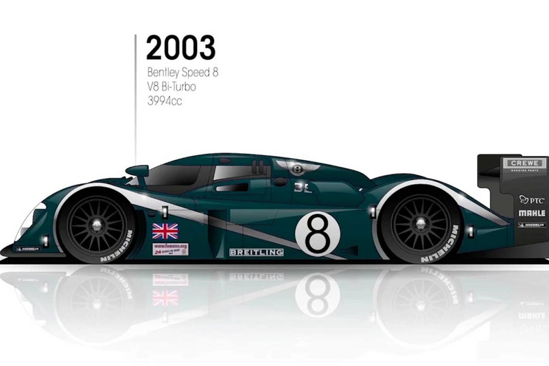 2003: Bentley Speed 8