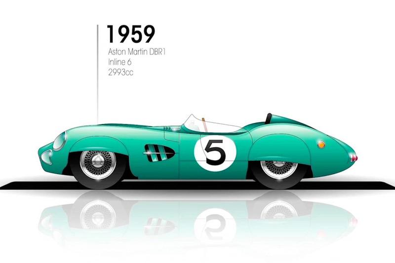 1959: Aston Martin DBR1