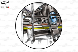 Williams FW36 twisted suspension element (forms part of the brake duct stack)