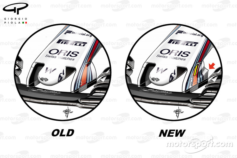 Новий та старий ніс Williams FW40