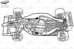 Ferrari F1-91 (642) 1991 detailed overview