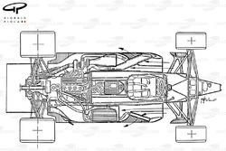 Brabham BT55 1986 detailed airflow overview