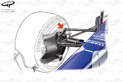 Toro Rosso STR12 front suspension, captioned