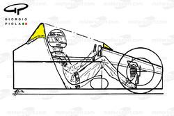 McLaren MP4/1, la monoscocca
