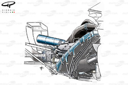 Williams FW36 internal detail, showing powerunit, ancillaries and right-hand radiator