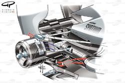 Mercedes W04 rear brake duct