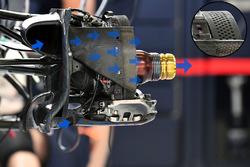 Red Bull Racing RB13: Radnabe Vorderrad