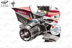 Ferrari SF71H, comparazione della sospensione posteriore