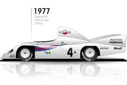 1977 Porsche 936