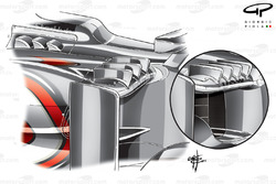 McLaren MP4/28 side pods fins